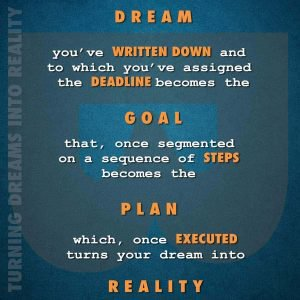 turning dreams into reality boost dopamine and testosterone