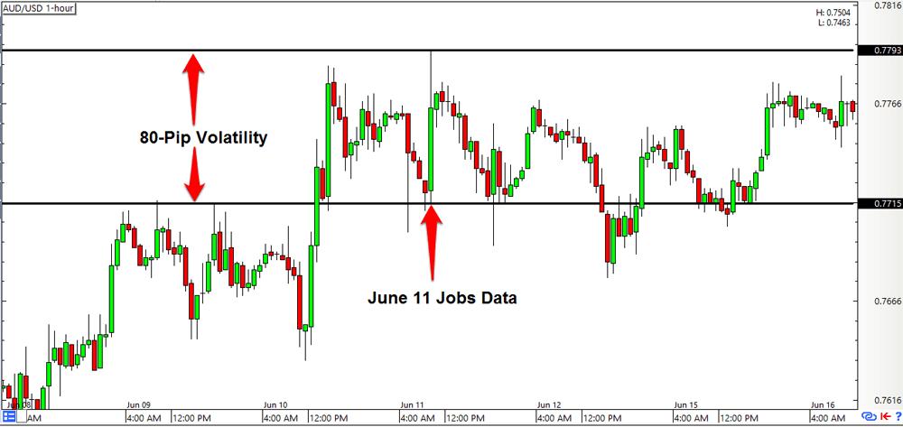 is etoro a scam volatility